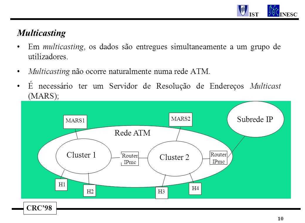 CRC'98 INESCIST 10 Multicasting Em multicasting, os dados são entregues simultaneamente a um grupo de utilizadores. Multicasting não ocorre naturalmen