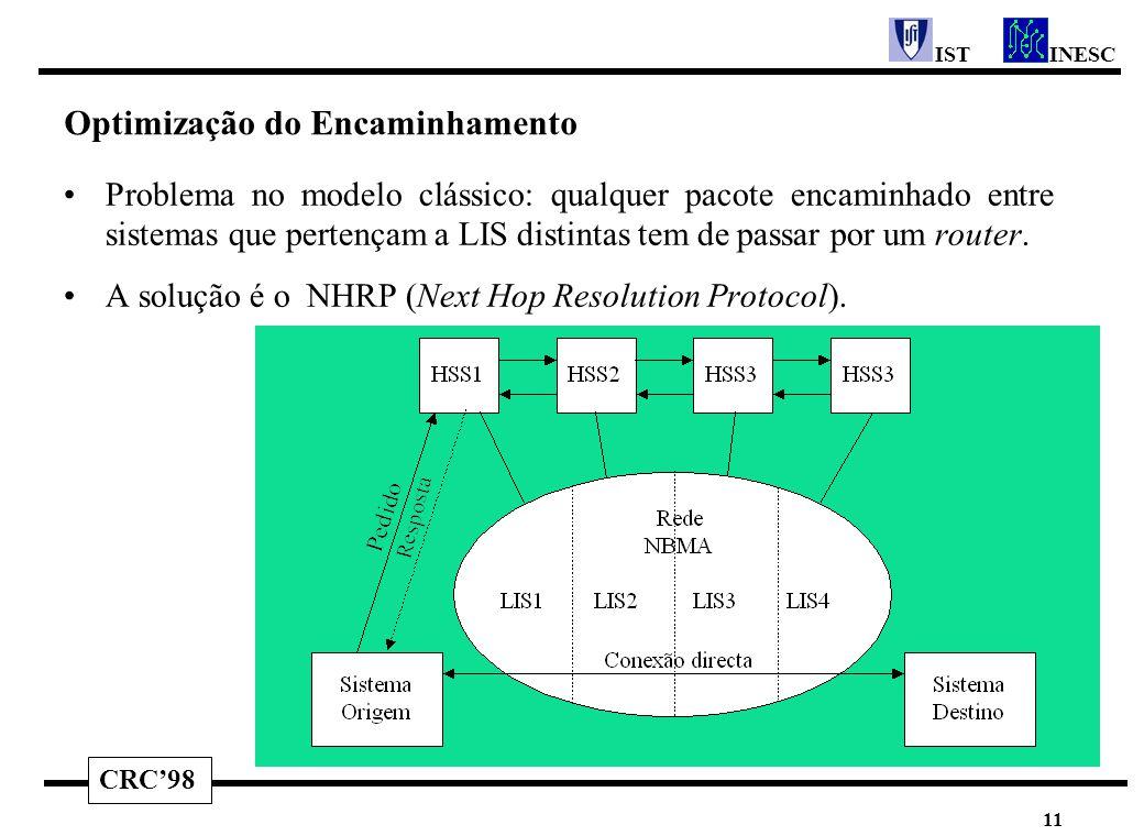 CRC'98 INESCIST 11 Optimização do Encaminhamento Problema no modelo clássico: qualquer pacote encaminhado entre sistemas que pertençam a LIS distintas