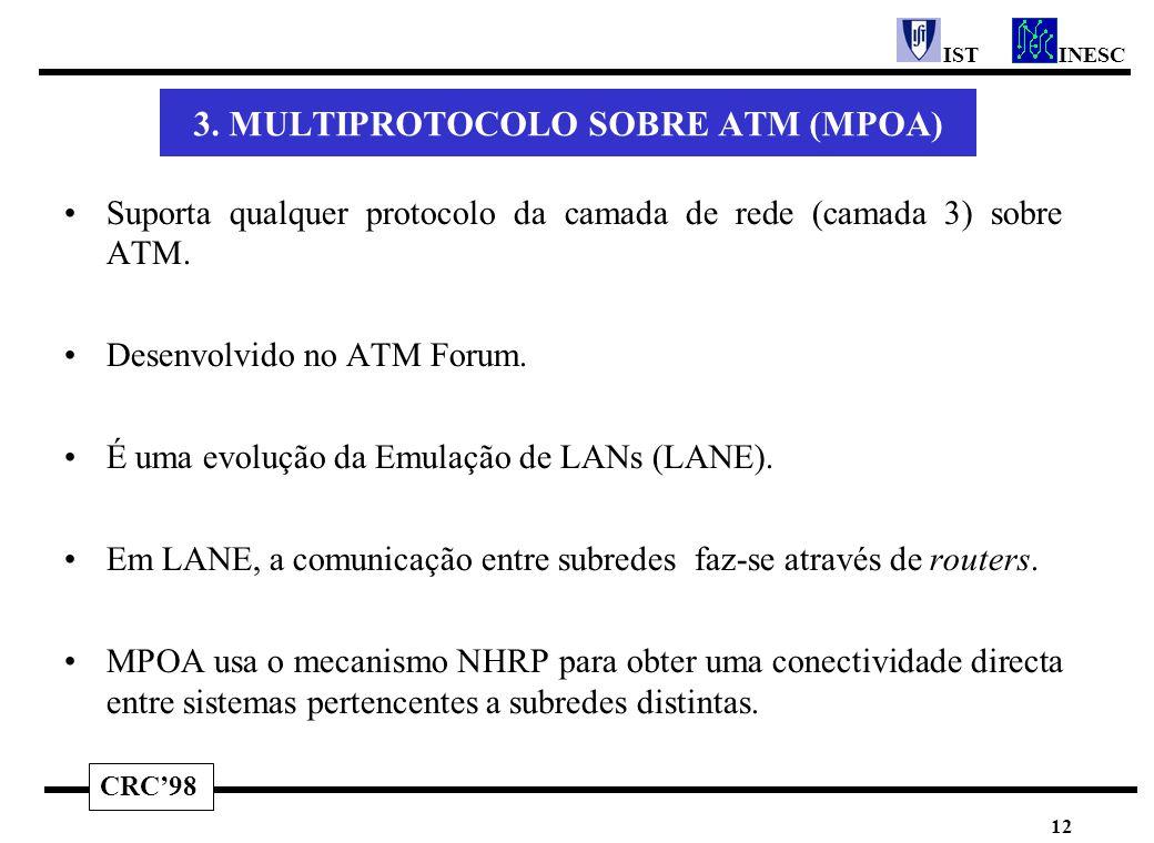 CRC'98 INESCIST 12 3. MULTIPROTOCOLO SOBRE ATM (MPOA) Suporta qualquer protocolo da camada de rede (camada 3) sobre ATM. Desenvolvido no ATM Forum. É