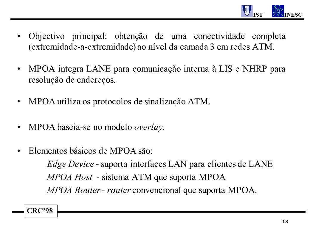 CRC'98 INESCIST 13 Objectivo principal: obtenção de uma conectividade completa (extremidade-a-extremidade) ao nível da camada 3 em redes ATM. MPOA int