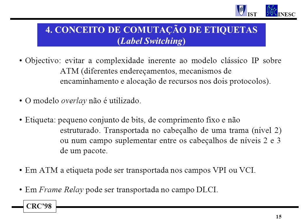 CRC'98 INESCIST 15 4. CONCEITO DE COMUTAÇÃO DE ETIQUETAS (Label Switching) Objectivo: evitar a complexidade inerente ao modelo clássico IP sobre ATM (