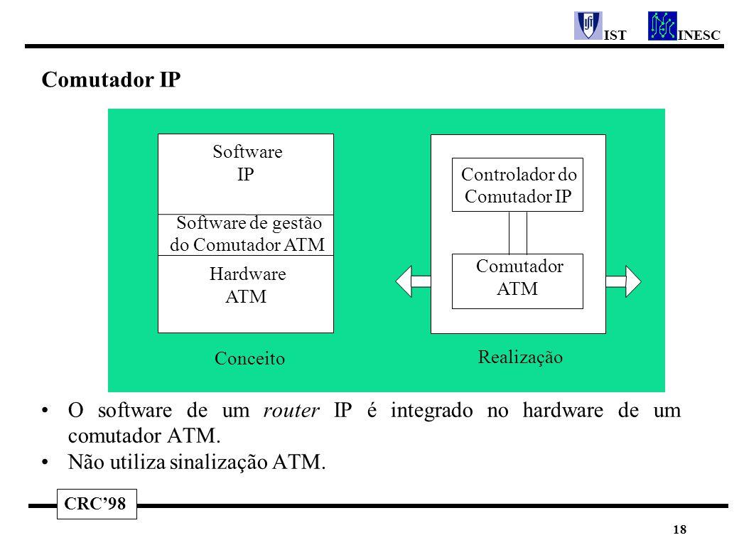CRC'98 INESCIST 18 Comutador IP O software de um router IP é integrado no hardware de um comutador ATM. Não utiliza sinalização ATM. Controlador do Co