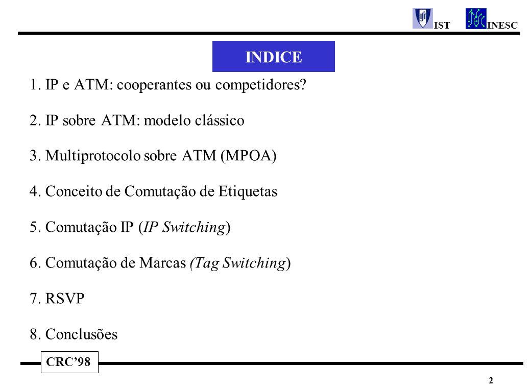 CRC'98 INESCIST 2 INDICE 1. IP e ATM: cooperantes ou competidores? 2. IP sobre ATM: modelo clássico 3. Multiprotocolo sobre ATM (MPOA) 4. Conceito de