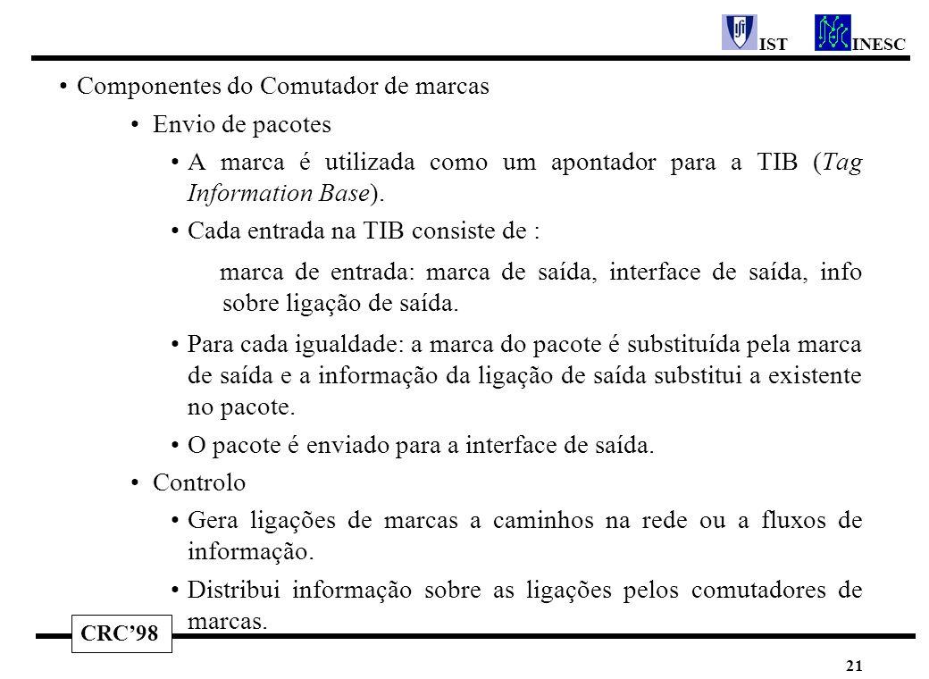 CRC'98 INESCIST 21 Componentes do Comutador de marcas Envio de pacotes A marca é utilizada como um apontador para a TIB (Tag Information Base). Cada e