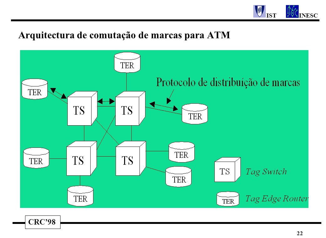 CRC'98 INESCIST 22 Arquitectura de comutação de marcas para ATM