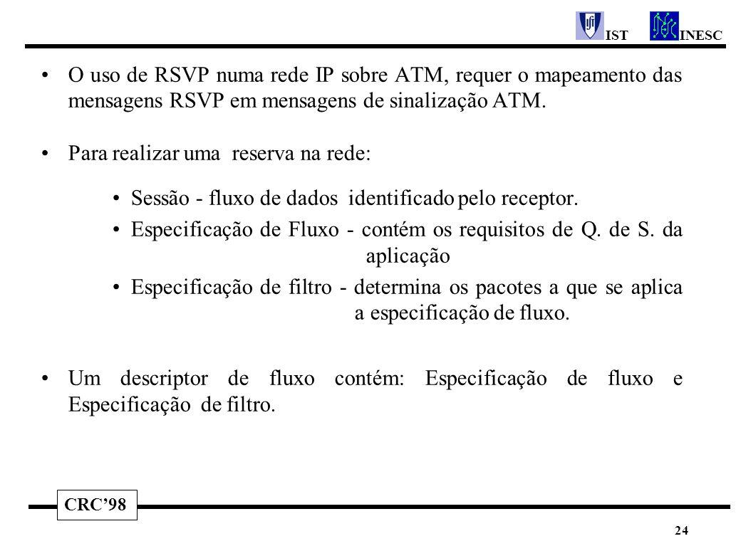 CRC'98 INESCIST 24 O uso de RSVP numa rede IP sobre ATM, requer o mapeamento das mensagens RSVP em mensagens de sinalização ATM. Para realizar uma res
