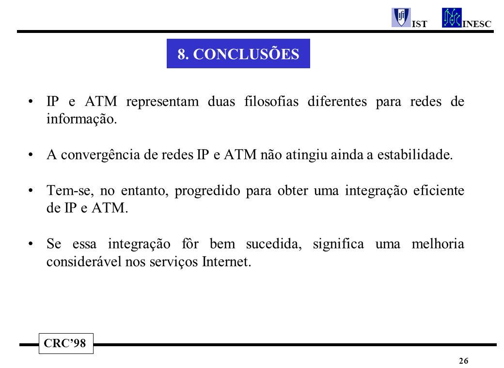 CRC'98 INESCIST 26 8. CONCLUSÕES IP e ATM representam duas filosofias diferentes para redes de informação. A convergência de redes IP e ATM não atingi