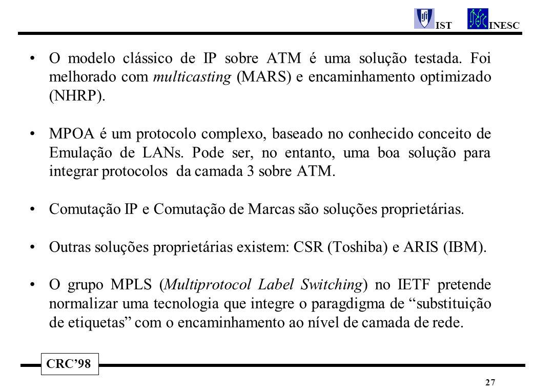 CRC'98 INESCIST 27 O modelo clássico de IP sobre ATM é uma solução testada. Foi melhorado com multicasting (MARS) e encaminhamento optimizado (NHRP).