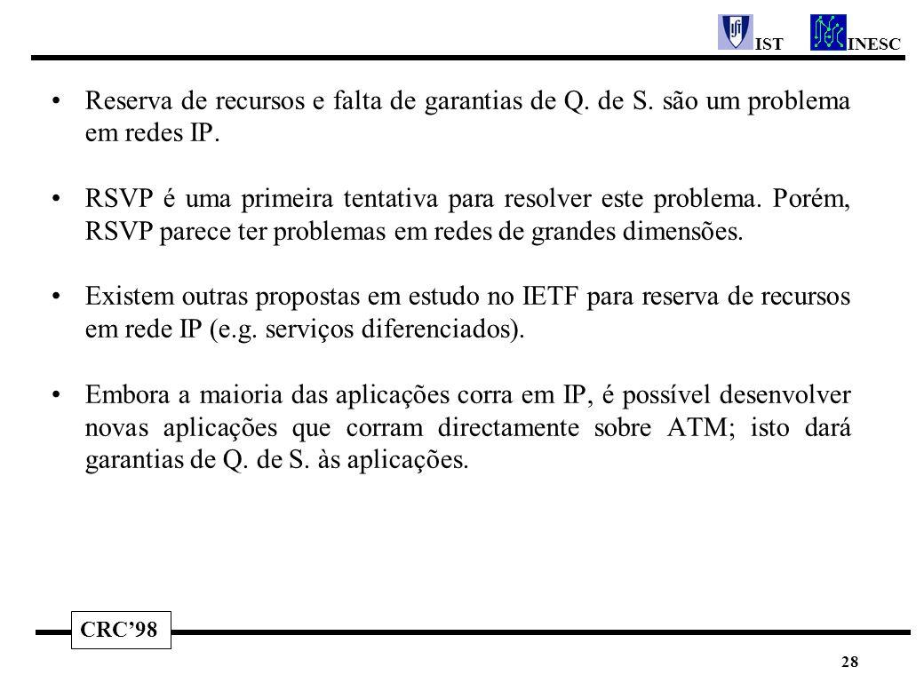 CRC'98 INESCIST 28 Reserva de recursos e falta de garantias de Q. de S. são um problema em redes IP. RSVP é uma primeira tentativa para resolver este