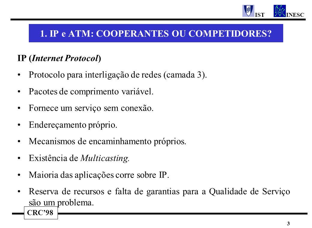 CRC'98 INESCIST 3 1. IP e ATM: COOPERANTES OU COMPETIDORES? IP (Internet Protocol) Protocolo para interligação de redes (camada 3). Pacotes de comprim