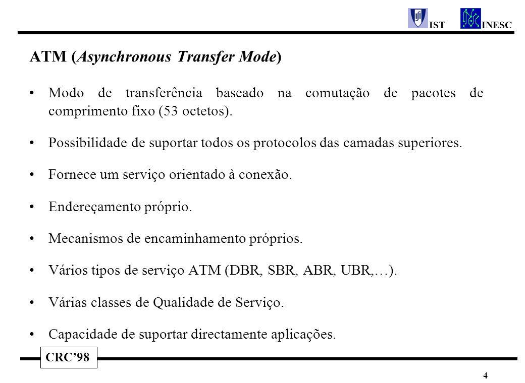 CRC'98 INESCIST 4 Modo de transferência baseado na comutação de pacotes de comprimento fixo (53 octetos). Possibilidade de suportar todos os protocolo