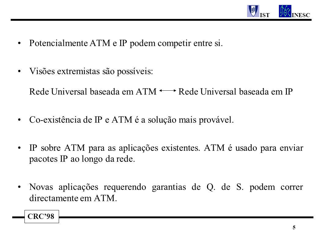 CRC'98 INESCIST 5 Potencialmente ATM e IP podem competir entre si. Visões extremistas são possíveis: Rede Universal baseada em ATM Rede Universal base