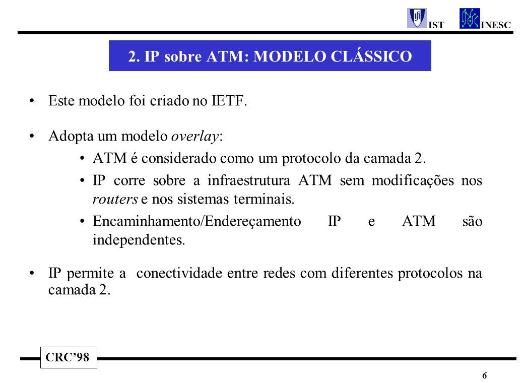 CRC'98 INESCIST 6 2. IP sobre ATM: MODELO CLÁSSICO Este modelo foi criado no IETF. Adopta um modelo overlay: ATM é considerado como um protocolo da ca
