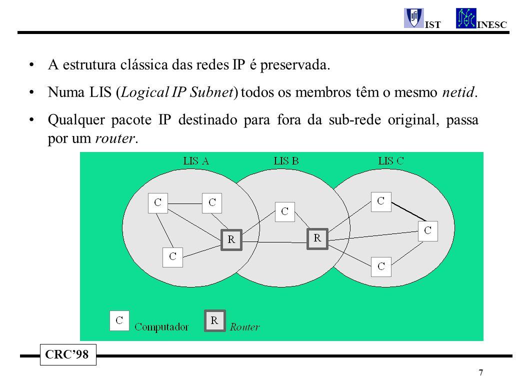 CRC'98 INESCIST 7 A estrutura clássica das redes IP é preservada. Numa LIS (Logical IP Subnet) todos os membros têm o mesmo netid. Qualquer pacote IP