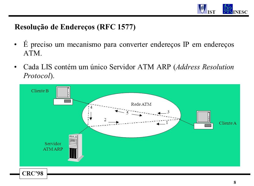 CRC'98 INESCIST 8 Resolução de Endereços (RFC 1577) É preciso um mecanismo para converter endereços IP em endereços ATM. Cada LIS contém um único Serv