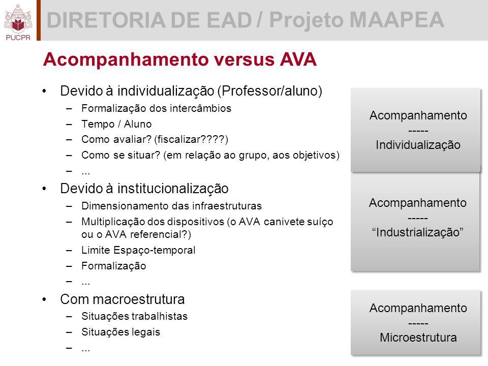 DIRETORIA DE EAD / Projeto MAAPEA Acompanhamento ----- Microestrutura Acompanhamento versus AVA Devido à individualização (Professor/aluno) –Formalização dos intercâmbios –Tempo / Aluno –Como avaliar.
