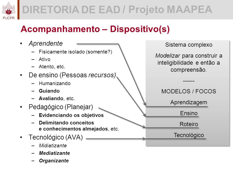 DIRETORIA DE EAD / Projeto MAAPEA Acompanhamento – Dispositivo(s) Sistema complexo Modelizar para construir a inteligibilidade e então a compreensão.