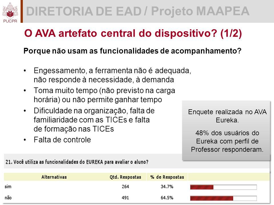 DIRETORIA DE EAD / Projeto MAAPEA O AVA artefato central do dispositivo.