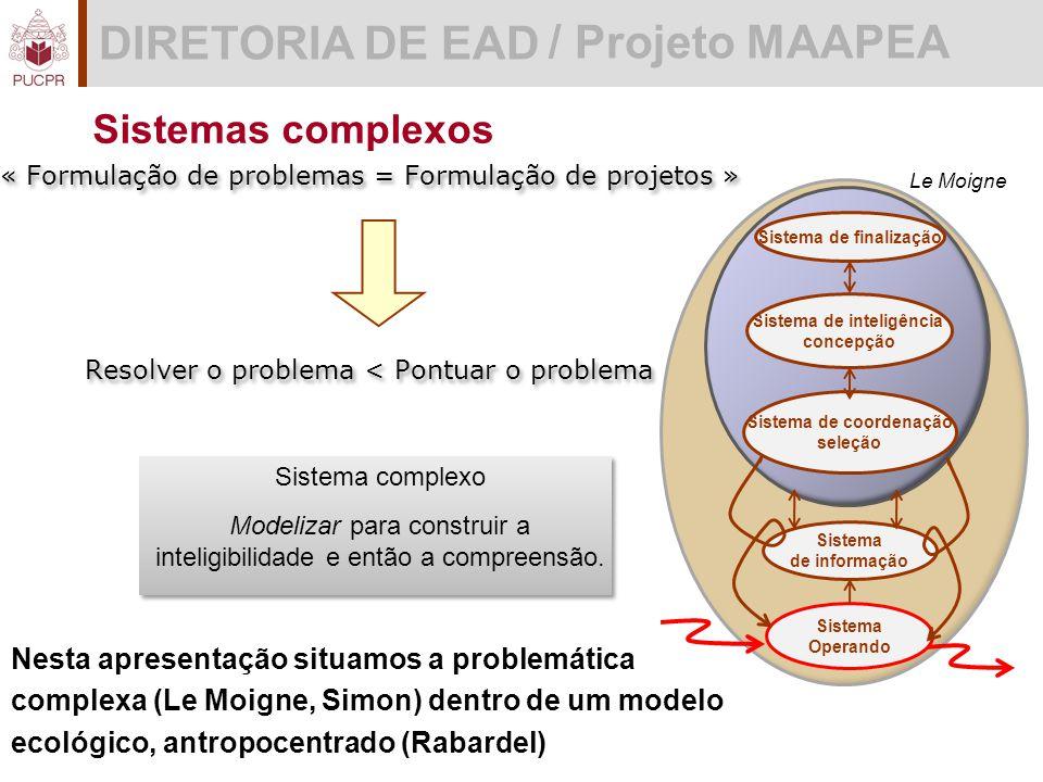 DIRETORIA DE EAD / Projeto MAAPEA Sistemas complexos Nesta apresentação situamos a problemática complexa (Le Moigne, Simon) dentro de um modelo ecológico, antropocentrado (Rabardel) Sistema complexo Modelizar para construir a inteligibilidade e então a compreensão.