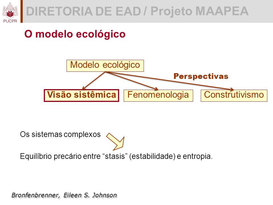 DIRETORIA DE EAD / Projeto MAAPEA O modelo ecológico Modelo ecológico Visão sistêmica FenomenologiaConstrutivismo Perspectivas Os sistemas complexos Equilíbrio precário entre stasis (estabilidade) e entropia.