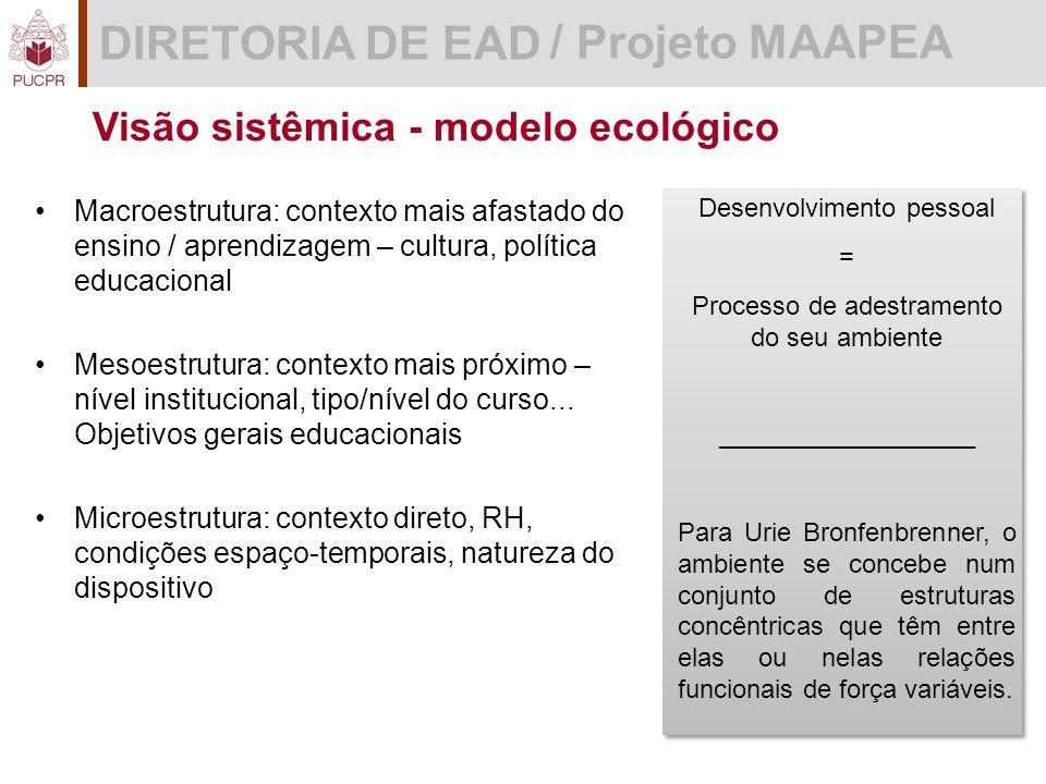 DIRETORIA DE EAD / Projeto MAAPEA Macroestrutura: contexto mais afastado do ensino / aprendizagem – cultura, política educacional Mesoestrutura: contexto mais próximo – nível institucional, tipo/nível do curso...