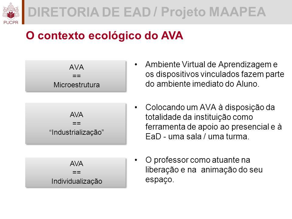 DIRETORIA DE EAD / Projeto MAAPEA AVA == Microestrutura O contexto ecológico do AVA Ambiente Virtual de Aprendizagem e os dispositivos vinculados fazem parte do ambiente imediato do Aluno.