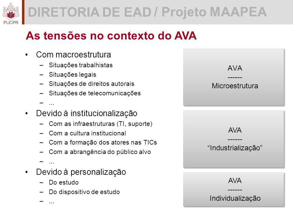 DIRETORIA DE EAD / Projeto MAAPEA AVA ------ Microestrutura As tensões no contexto do AVA Com macroestrutura –Situações trabalhistas –Situações legais –Situações de direitos autorais –Situações de telecomunicações –...