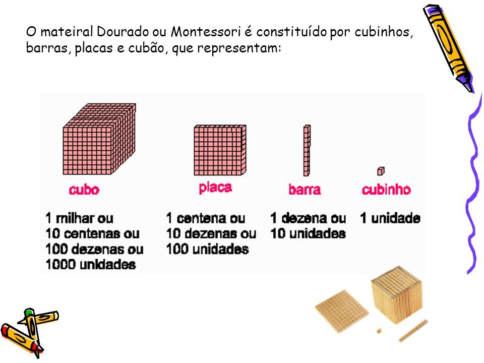 O mateiral Dourado ou Montessori é constituído por cubinhos, barras, placas e cubão, que representam: