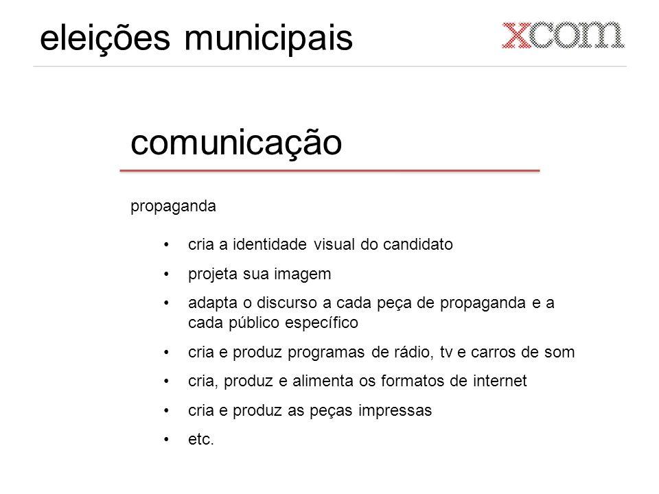 eleições municipais comunicação propaganda cria a identidade visual do candidato projeta sua imagem adapta o discurso a cada peça de propaganda e a ca
