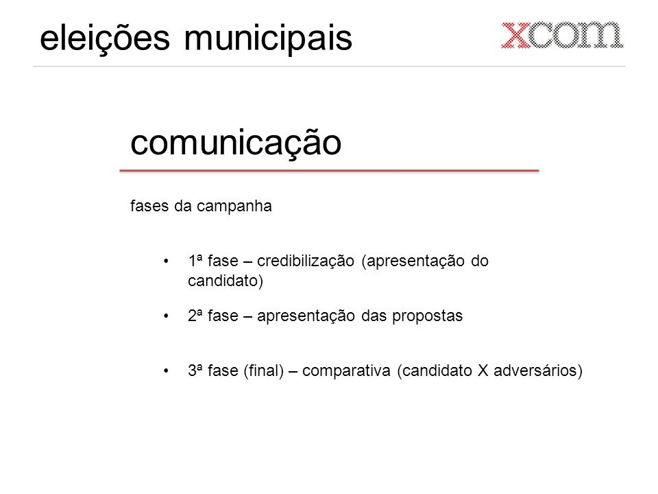 eleições municipais comunicação fases da campanha 2ª fase – apresentação das propostas 1ª fase – credibilização (apresentação do candidato) 3ª fase (f