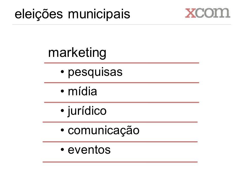 eleições municipais marketing planejamento análise das pesquisas estruturação da campanha organograma comunicação logística