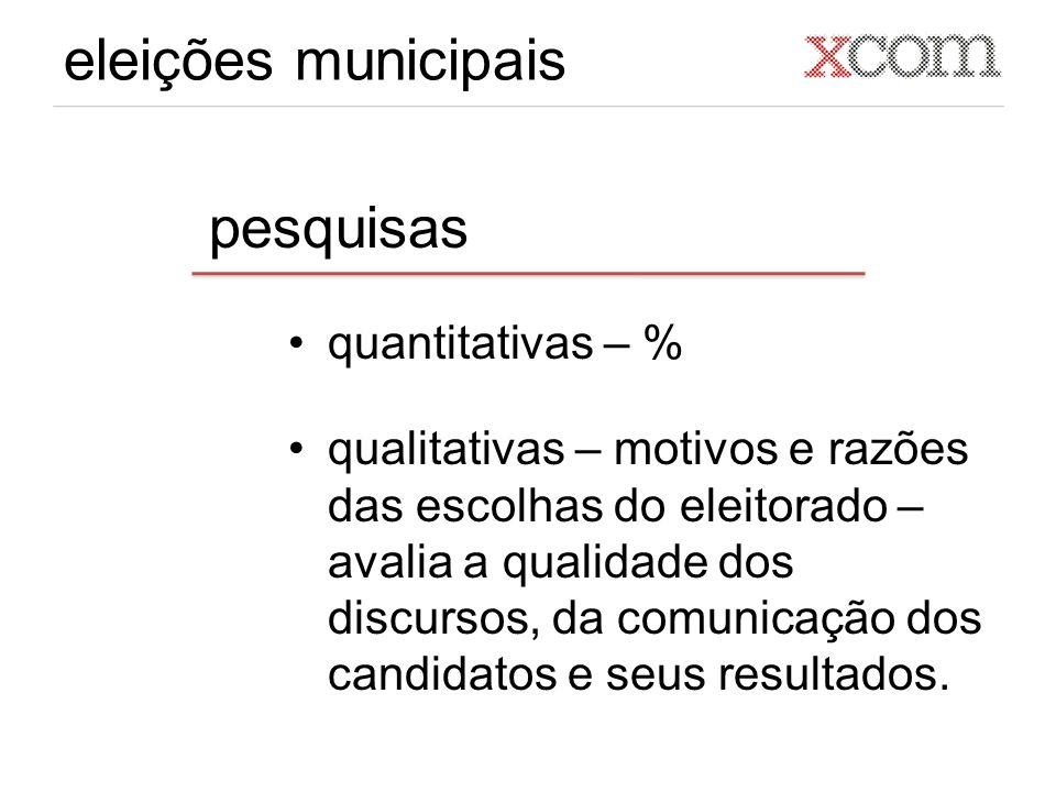 eleições municipais pesquisas quantitativas – % qualitativas – motivos e razões das escolhas do eleitorado – avalia a qualidade dos discursos, da comunicação dos candidatos e seus resultados.