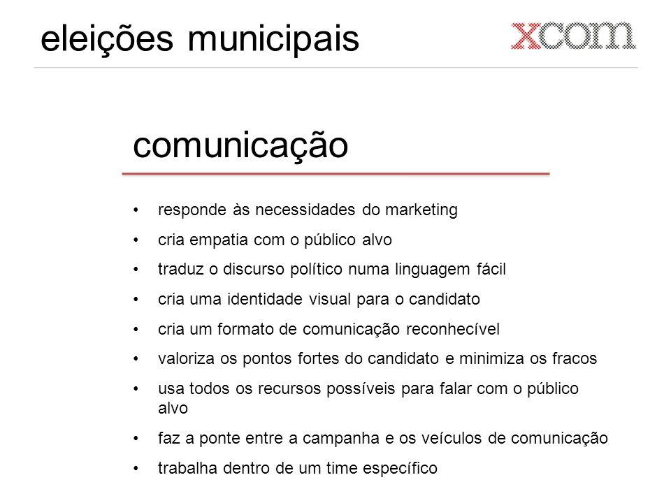 eleições municipais comunicação responde às necessidades do marketing cria empatia com o público alvo traduz o discurso político numa linguagem fácil