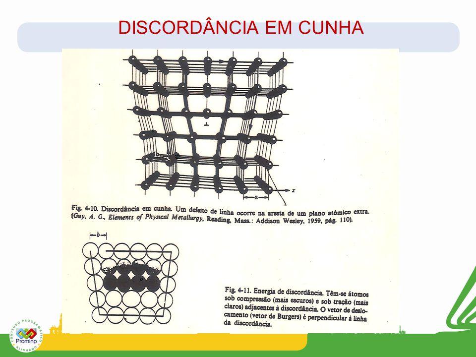 DISCORDÂNCIA EM CUNHA