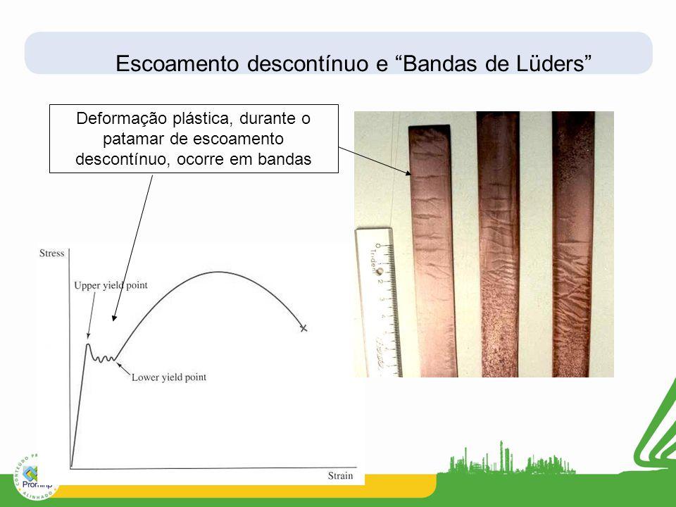 """Escoamento descontínuo e """"Bandas de Lüders"""" Deformação plástica, durante o patamar de escoamento descontínuo, ocorre em bandas"""