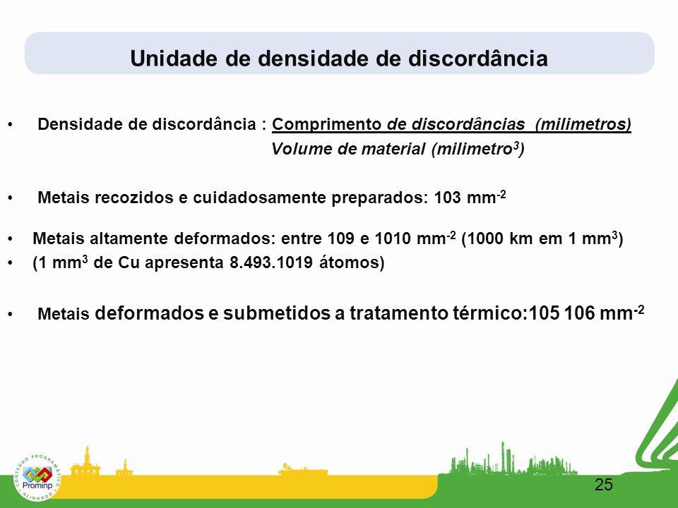 Unidade de densidade de discordância Densidade de discordância : Comprimento de discordâncias (milimetros) Volume de material (milimetro 3 ) Metais re