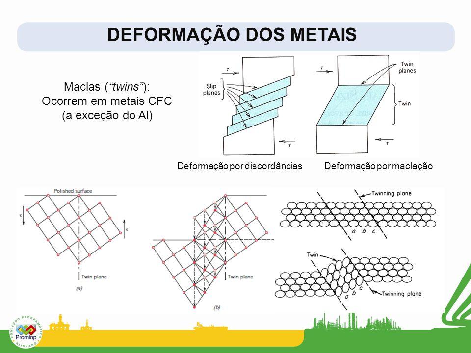 """Deformação por discordânciasDeformação por maclação Maclas (""""twins""""): Ocorrem em metais CFC (a exceção do Al) DEFORMAÇÃO DOS METAIS"""
