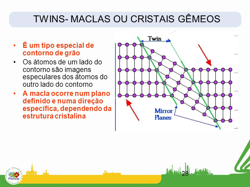 28 TWINS- MACLAS OU CRISTAIS GÊMEOS É um tipo especial de contorno de grão Os átomos de um lado do contorno são imagens especulares dos átomos do outr