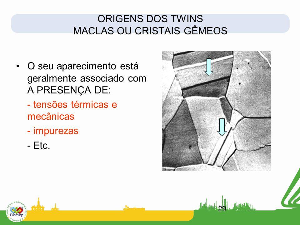 29 ORIGENS DOS TWINS MACLAS OU CRISTAIS GÊMEOS O seu aparecimento está geralmente associado com A PRESENÇA DE: - tensões térmicas e mecânicas - impure