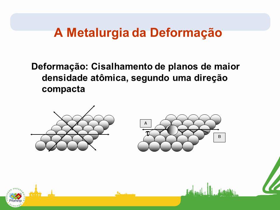 A Metalurgia da Deformação Deformação: Cisalhamento de planos de maior densidade atômica, segundo uma direção compacta B  A