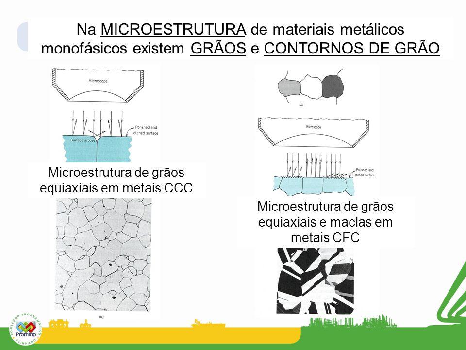 Microestrutura de grãos equiaxiais e maclas em metais CFC Na MICROESTRUTURA de materiais metálicos monofásicos existem GRÃOS e CONTORNOS DE GRÃO Micro