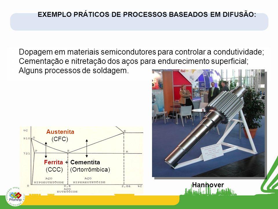 EXEMPLO PRÁTICOS DE PROCESSOS BASEADOS EM DIFUSÃO: Dopagem em materiais semicondutores para controlar a condutividade; Cementação e nitretação dos aço