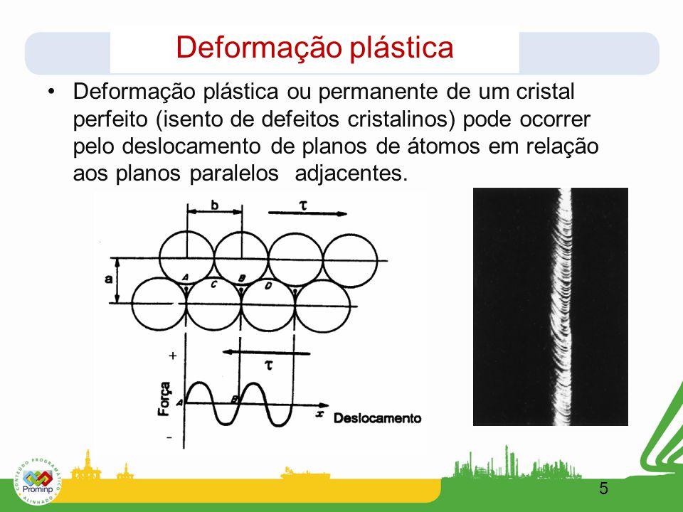 Deformação plástica Deformação plástica ou permanente de um cristal perfeito (isento de defeitos cristalinos) pode ocorrer pelo deslocamento de planos