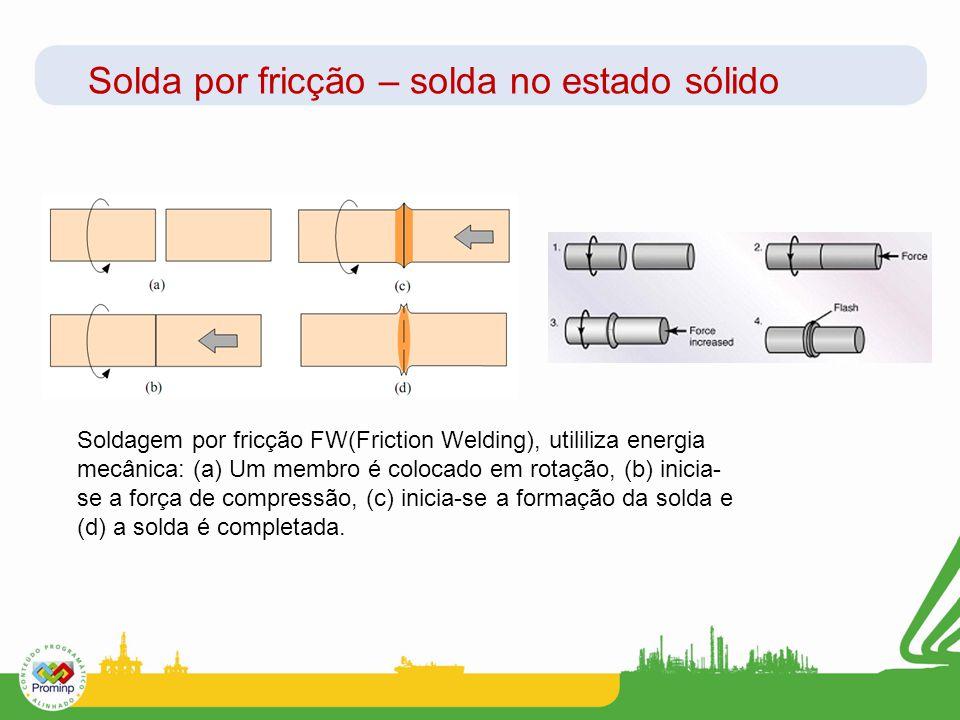 Solda por fricção – solda no estado sólido Soldagem por fricção FW(Friction Welding), utililiza energia mecânica: (a) Um membro é colocado em rotação,