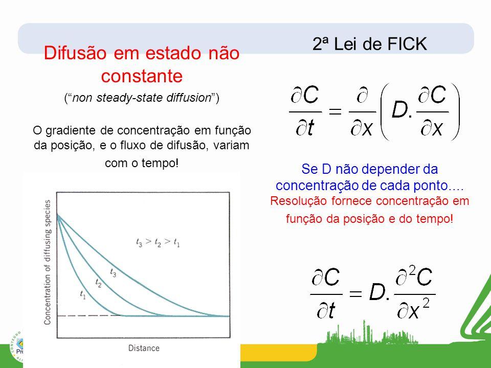"""Difusão em estado não constante (""""non steady-state diffusion"""") O gradiente de concentração em função da posição, e o fluxo de difusão, variam com o te"""