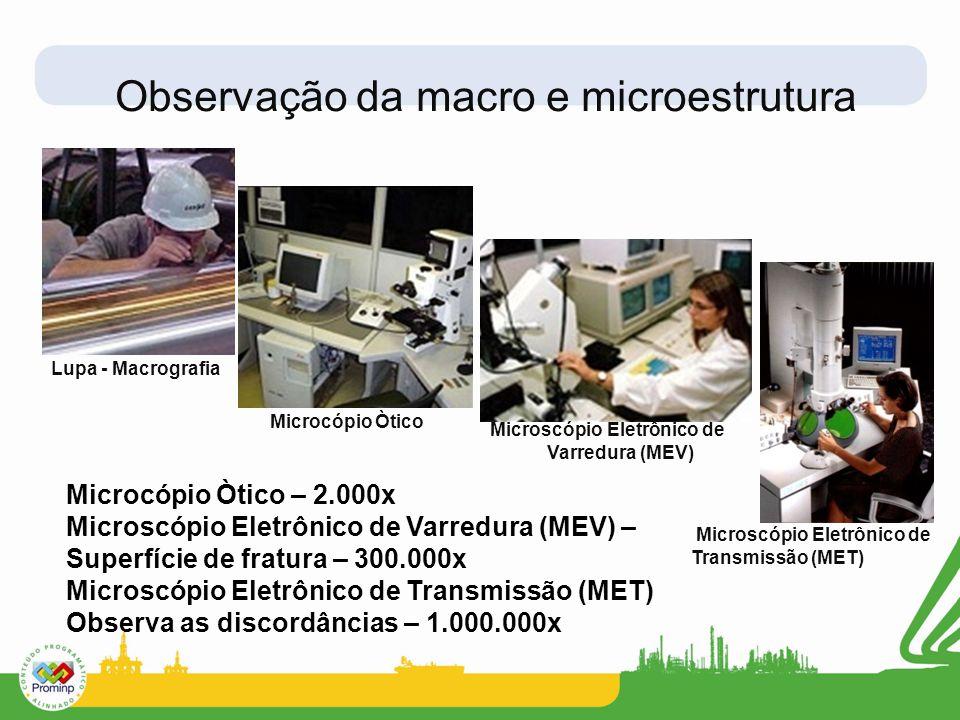 Microcópio Òtico – 2.000x Microscópio Eletrônico de Varredura (MEV) – Superfície de fratura – 300.000x Microscópio Eletrônico de Transmissão (MET) Obs