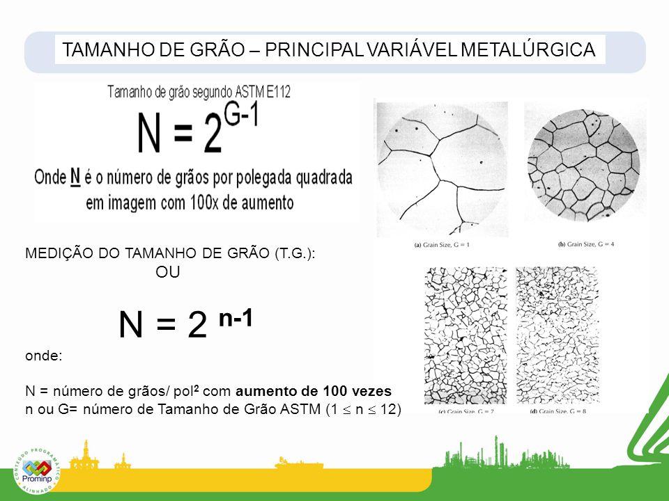 MEDIÇÃO DO TAMANHO DE GRÃO (T.G.): OU N = 2 n-1 onde: N = número de grãos/ pol 2 com aumento de 100 vezes n ou G= número de Tamanho de Grão ASTM (1 