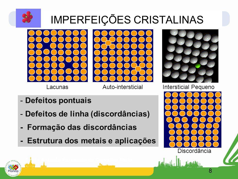 8 IMPERFEIÇÕES CRISTALINAS - Defeitos pontuais - Defeitos de linha (discordâncias) - Formação das discordâncias - Estrutura dos metais e aplicações Pr
