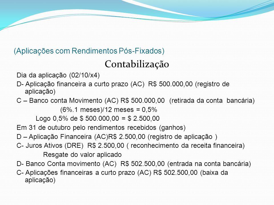 (Aplicações com Rendimentos Pós-Fixados) Contabilização Dia da aplicação (02/10/x4) D- Aplicação financeira a curto prazo (AC) R$ 500.000,00 (registro