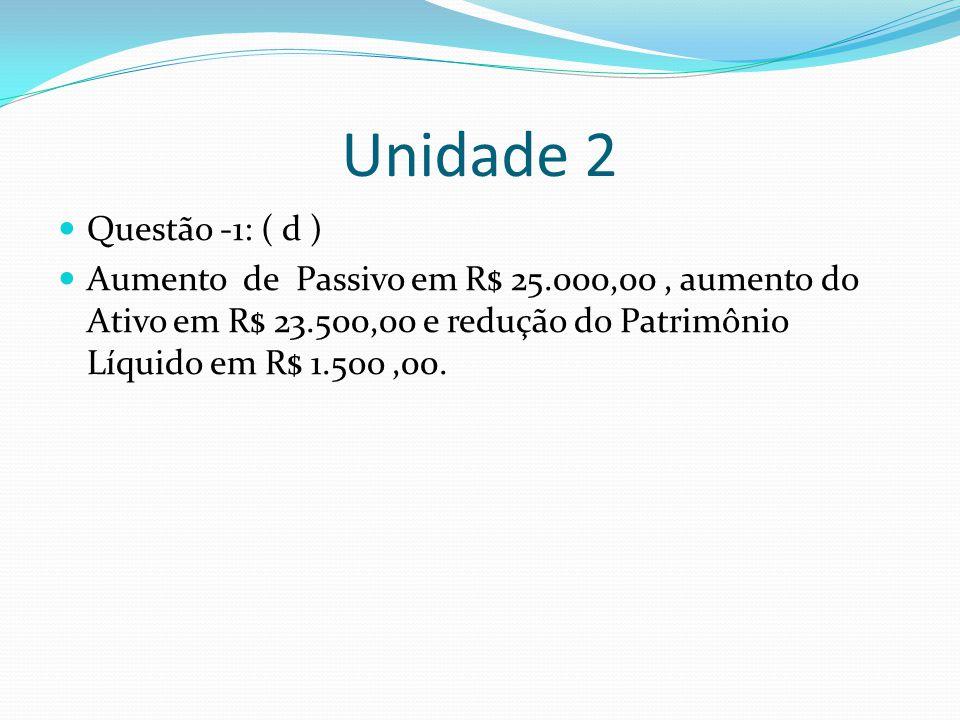 Unidade 2 Questão -1: ( d ) Aumento de Passivo em R$ 25.000,00, aumento do Ativo em R$ 23.500,00 e redução do Patrimônio Líquido em R$ 1.5oo,00.